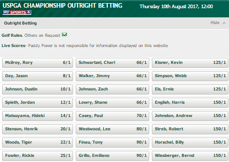 Golf Betting Tipsters Paddy Power