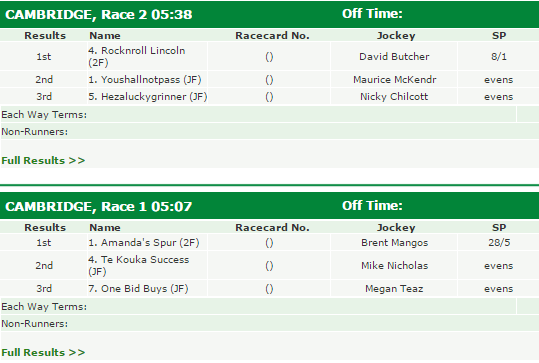 Paddy Power Horse Racing Results Cambridge