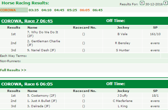 Paddy Power Horse Racing Results Corowa
