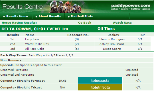 Paddy Power Horse Racing Results