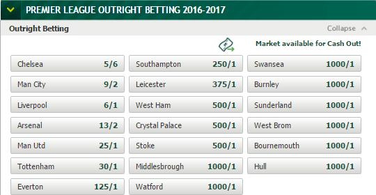Premier League Odds 2017