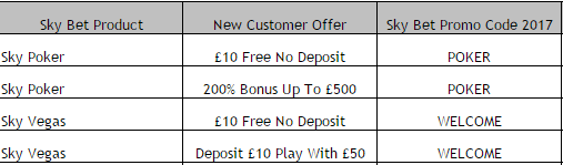 Sky Casino Bonus Codes