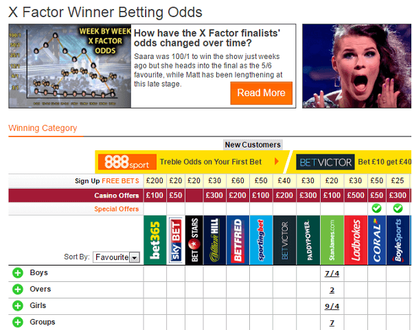 X factor uk betting odds betting sides